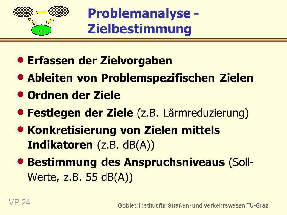 Problemanalyse - Zielbestimmung