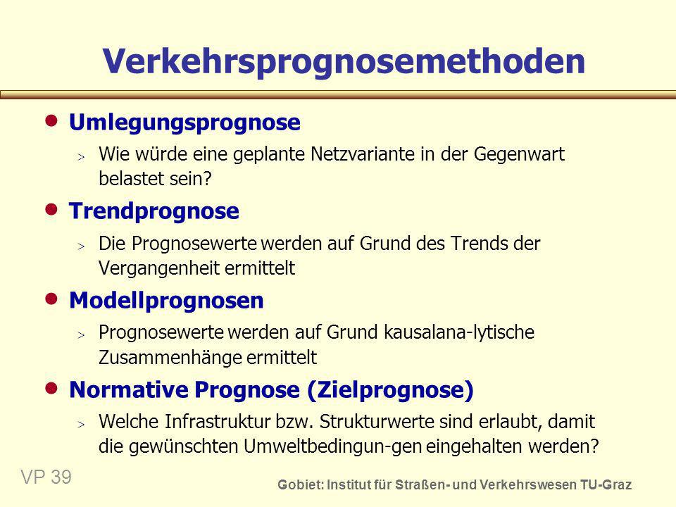 Verkehrsprognosemethoden