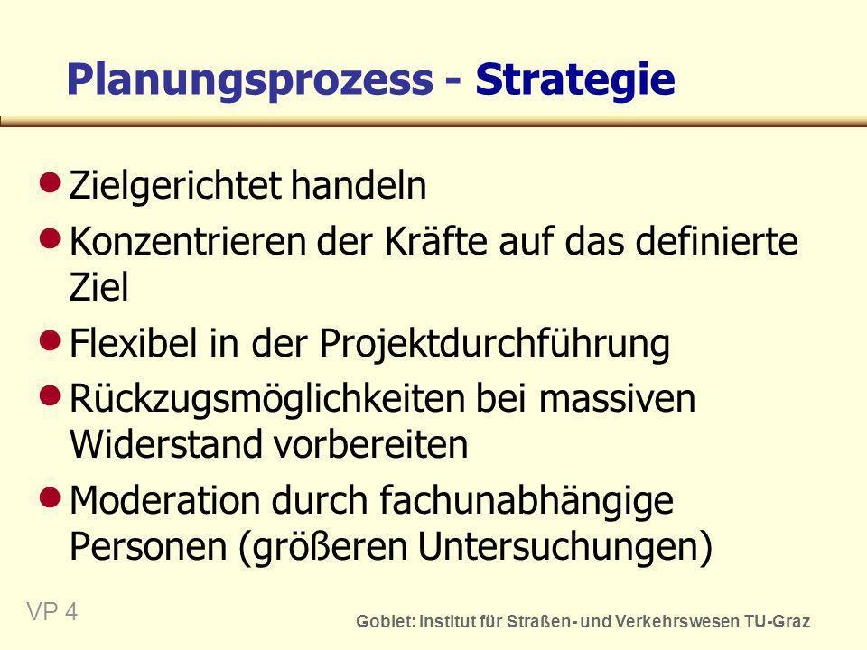 Planungsprozess - Strategie