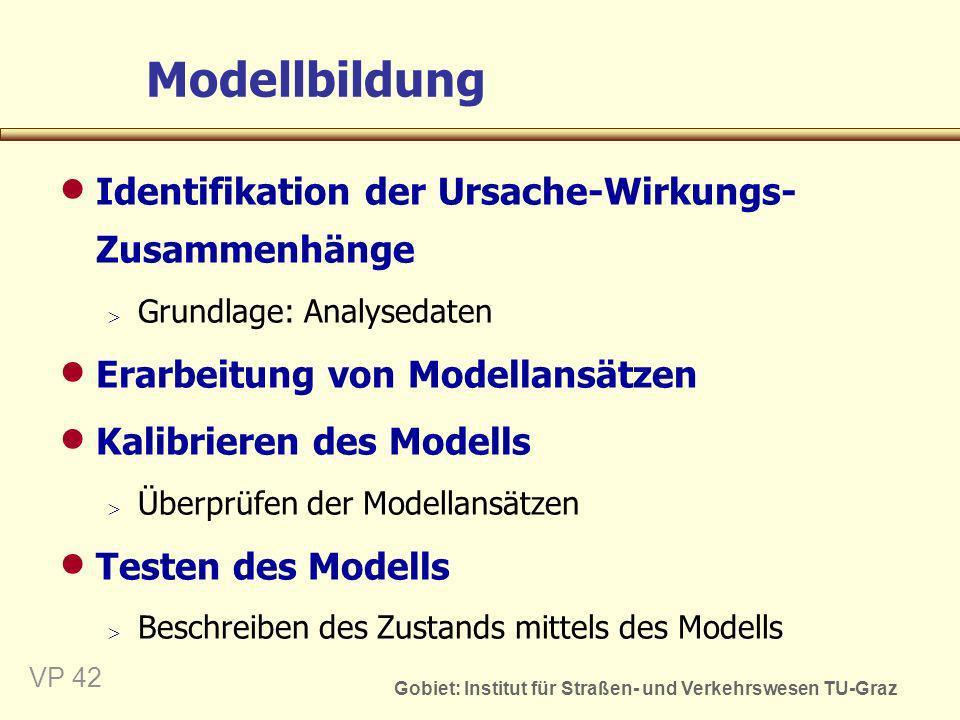 Modellbildung Identifikation der Ursache-Wirkungs-Zusammenhänge