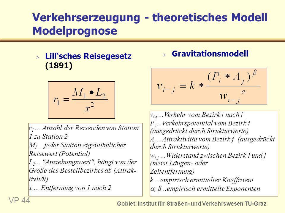 Verkehrserzeugung - theoretisches Modell Modelprognose