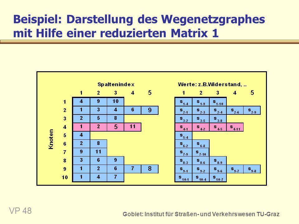 Beispiel: Darstellung des Wegenetzgraphes mit Hilfe einer reduzierten Matrix 1