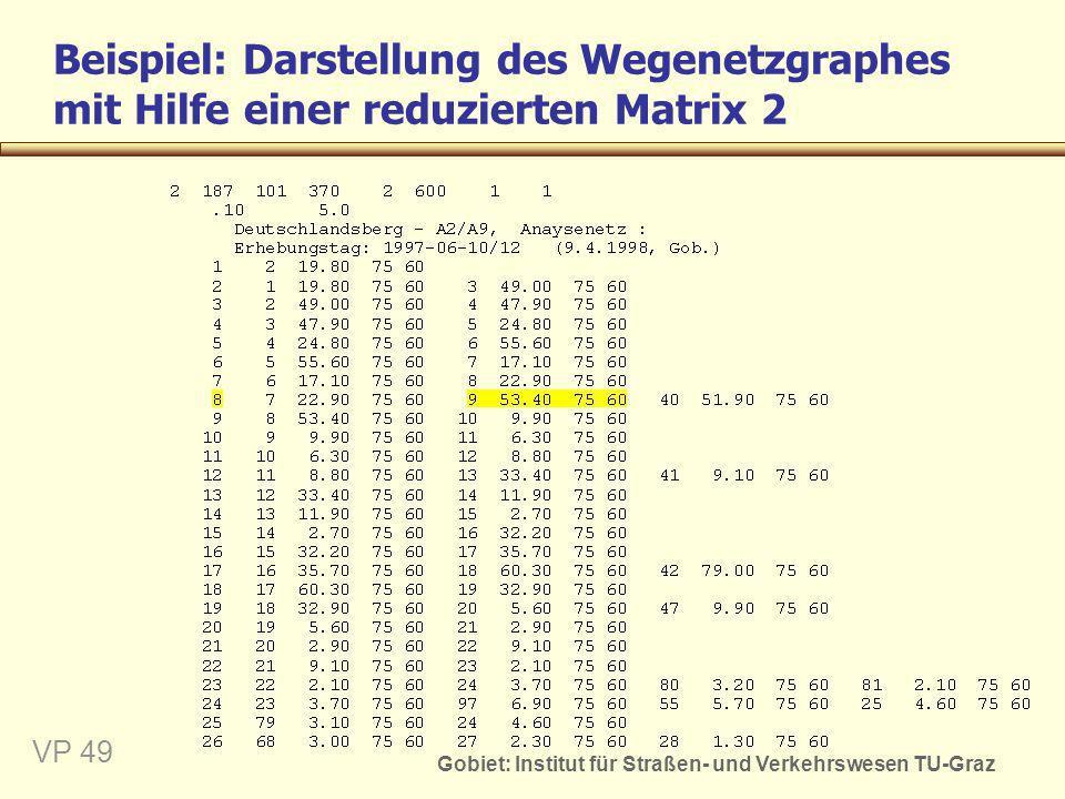 Beispiel: Darstellung des Wegenetzgraphes mit Hilfe einer reduzierten Matrix 2