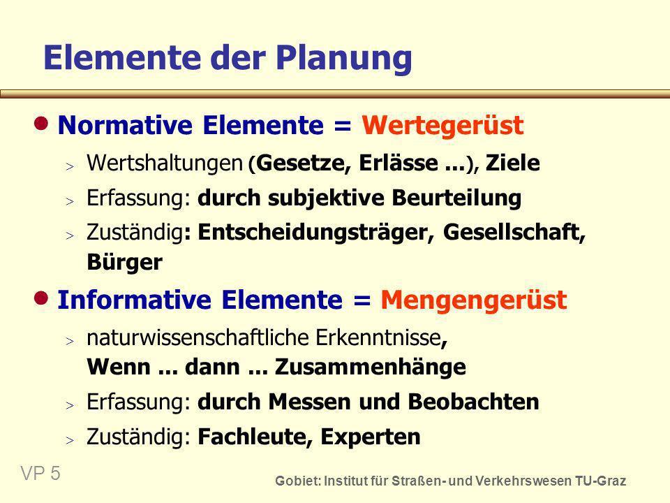 Elemente der Planung Normative Elemente = Wertegerüst