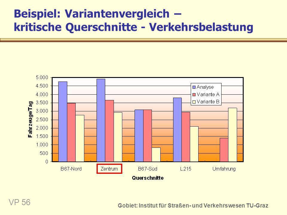 Beispiel: Variantenvergleich – kritische Querschnitte - Verkehrsbelastung