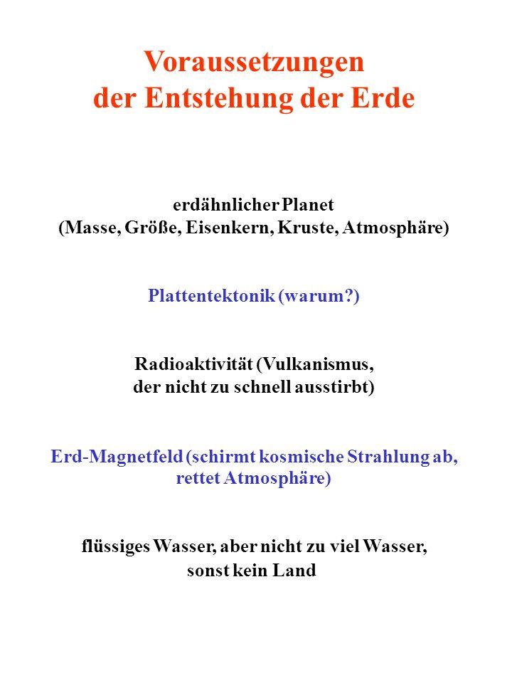 Voraussetzungen der Entstehung der Erde