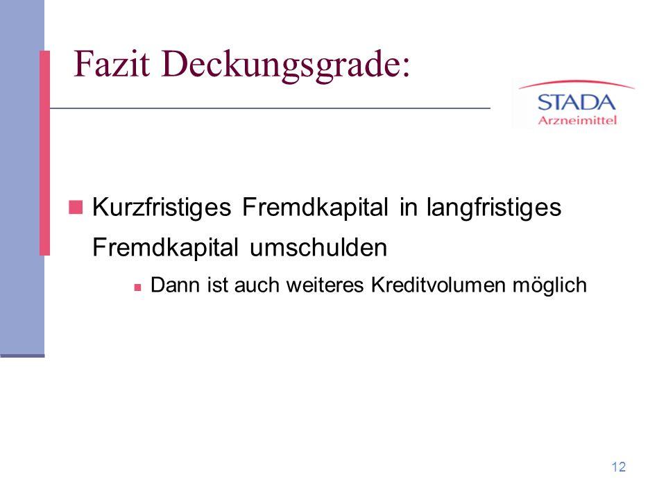 Fazit Deckungsgrade: Kurzfristiges Fremdkapital in langfristiges Fremdkapital umschulden.