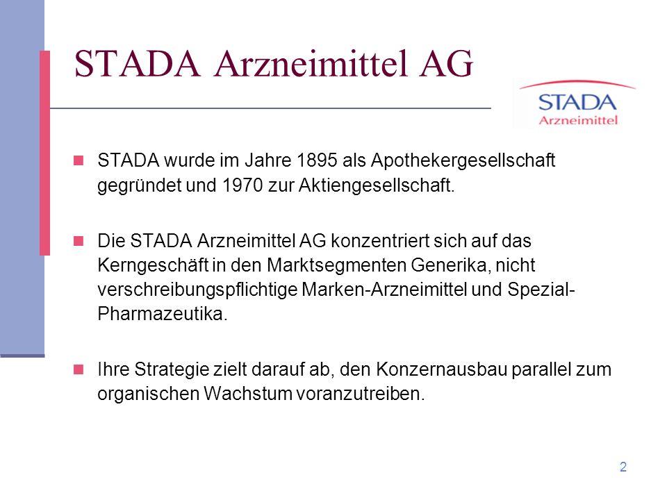 STADA Arzneimittel AG STADA wurde im Jahre 1895 als Apothekergesellschaft gegründet und 1970 zur Aktiengesellschaft.