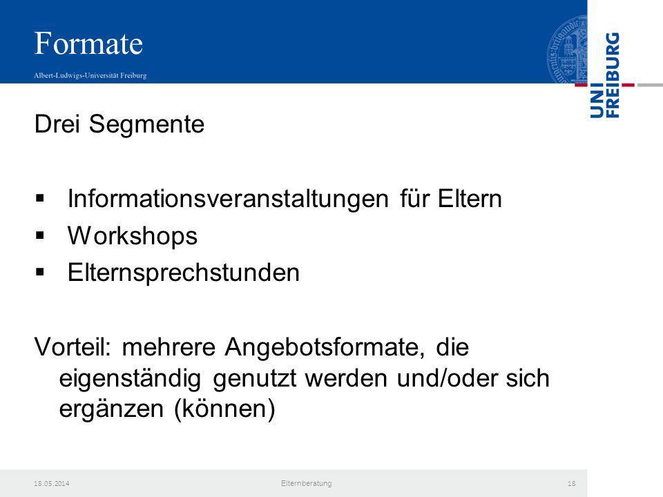 Formate Drei Segmente Informationsveranstaltungen für Eltern Workshops