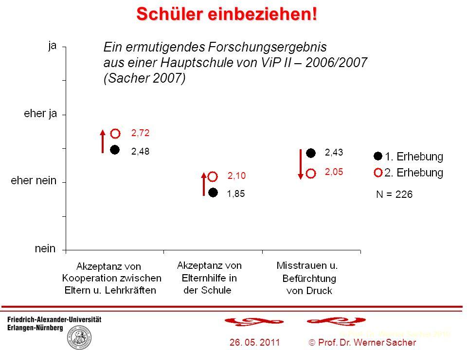 Schüler einbeziehen! Ein ermutigendes Forschungsergebnis aus einer Hauptschule von ViP II – 2006/2007 (Sacher 2007)