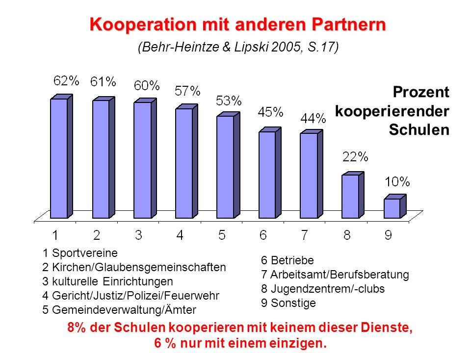 Kooperation mit anderen Partnern (Behr-Heintze & Lipski 2005, S.17)