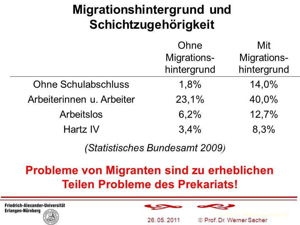 Migrationshintergrund und Schichtzugehörigkeit