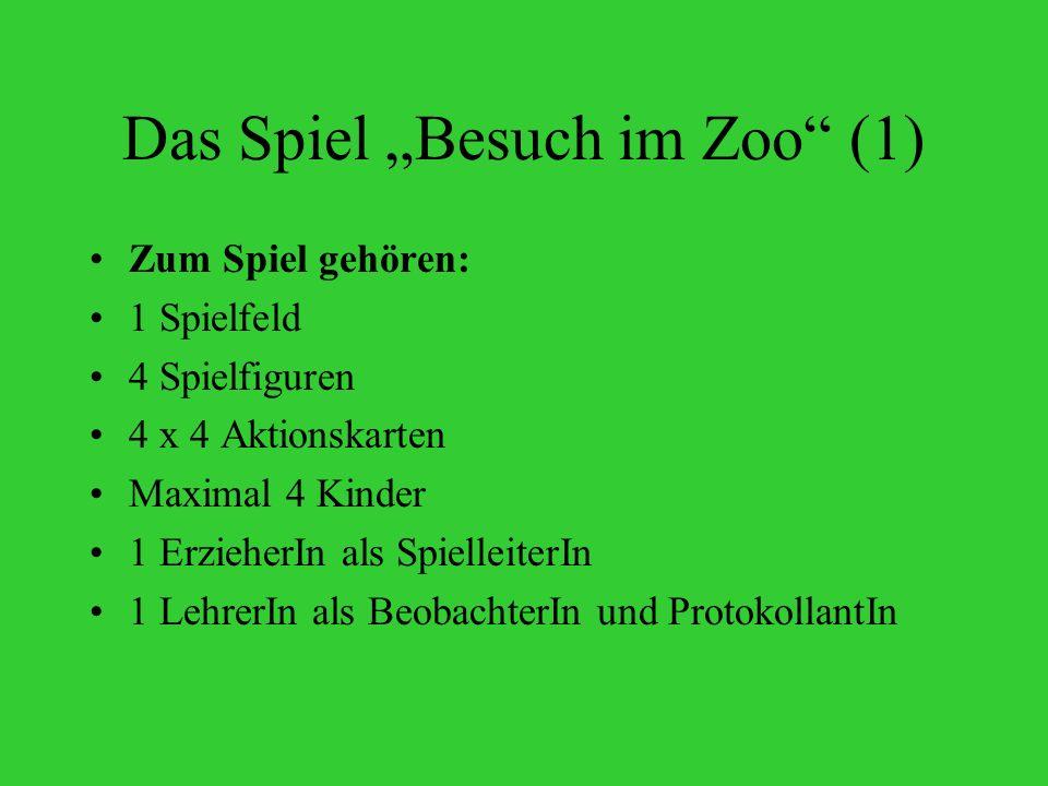 """Das Spiel """"Besuch im Zoo (1)"""