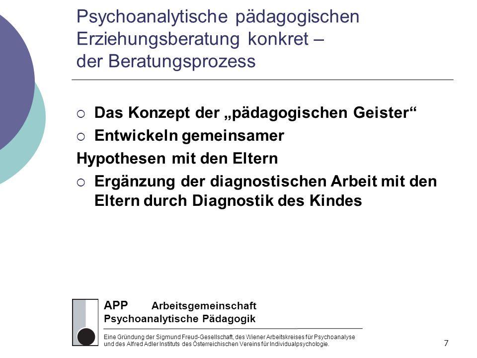Psychoanalytische pädagogischen Erziehungsberatung konkret – der Beratungsprozess