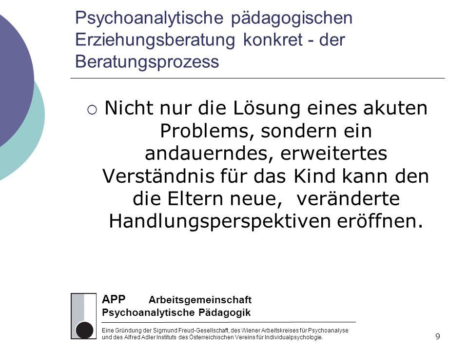 Psychoanalytische pädagogischen Erziehungsberatung konkret - der Beratungsprozess