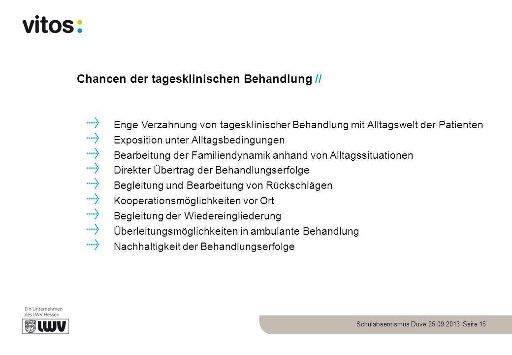 Chancen der tagesklinischen Behandlung //