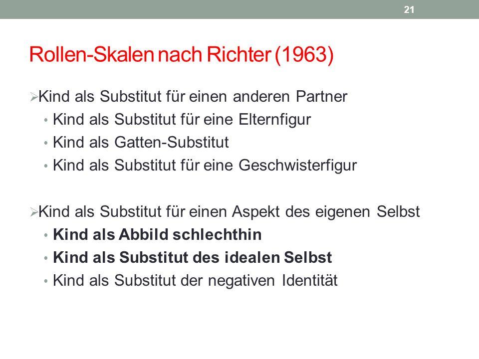 Rollen-Skalen nach Richter (1963)
