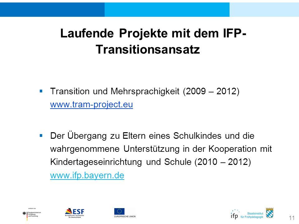 Laufende Projekte mit dem IFP-Transitionsansatz
