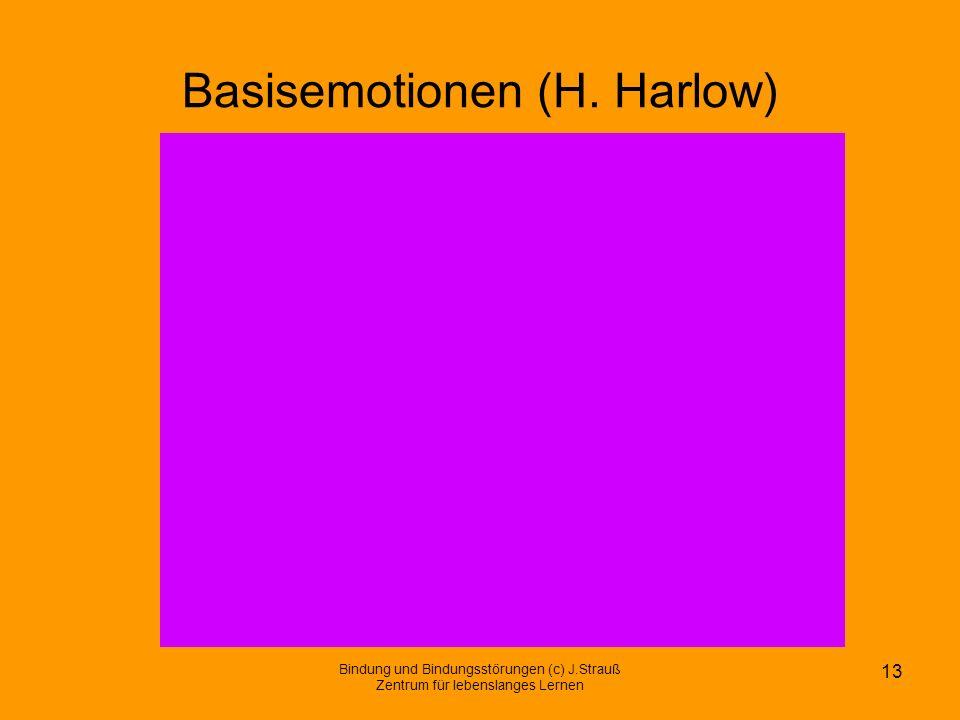 Basisemotionen (H. Harlow)