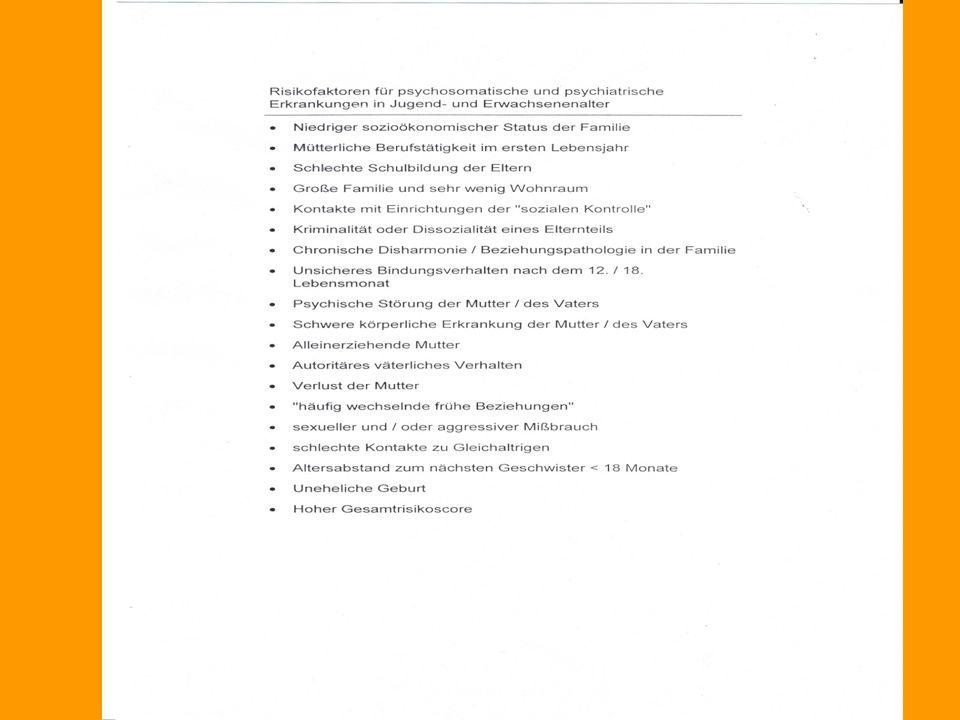 Risikofaktoren Soziale Stressoren Unbewältigte Traumata