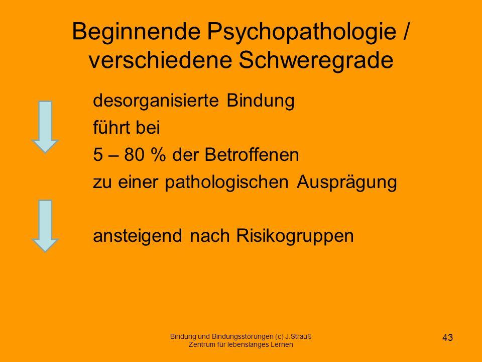 Beginnende Psychopathologie / verschiedene Schweregrade