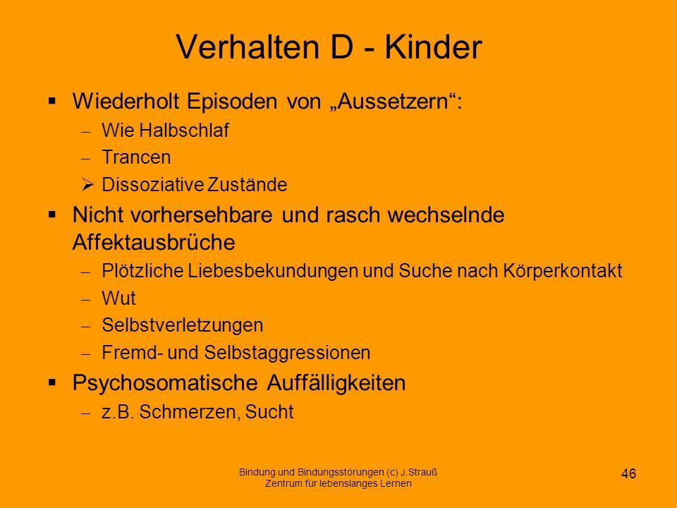 """Verhalten D - Kinder Wiederholt Episoden von """"Aussetzern :"""