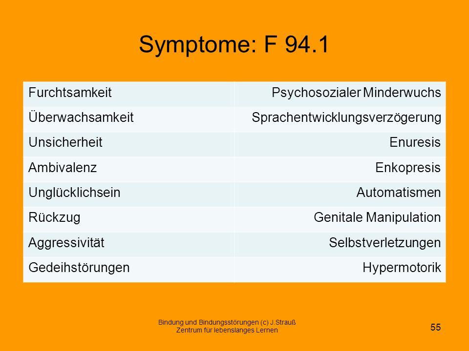 Symptome: F 94.1 Furchtsamkeit Psychosozialer Minderwuchs