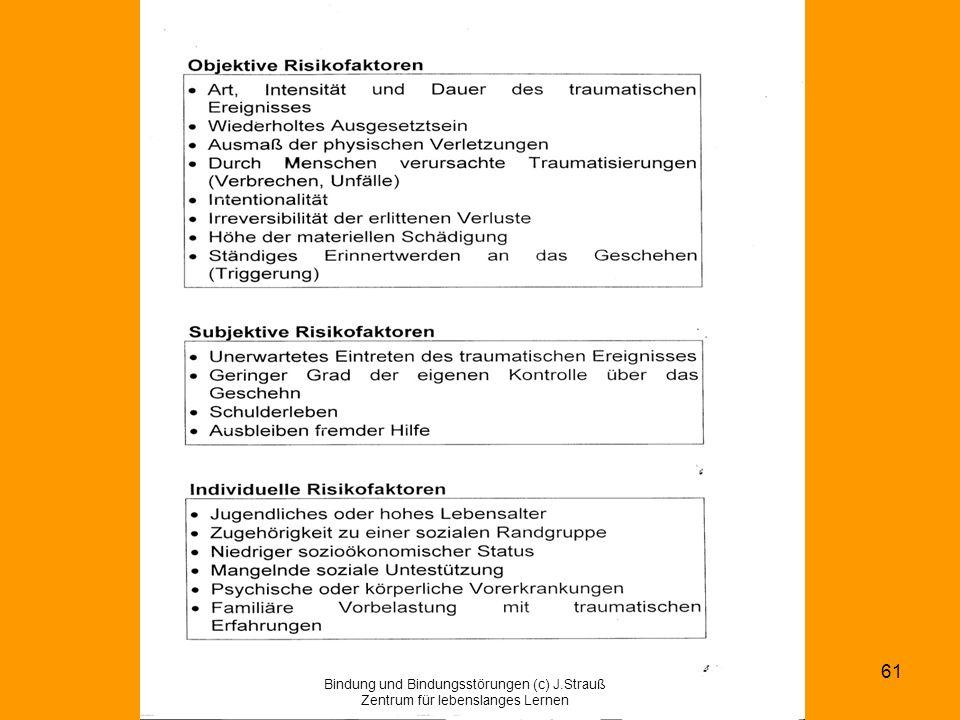 Bindung und Bindungsstörungen (c) J