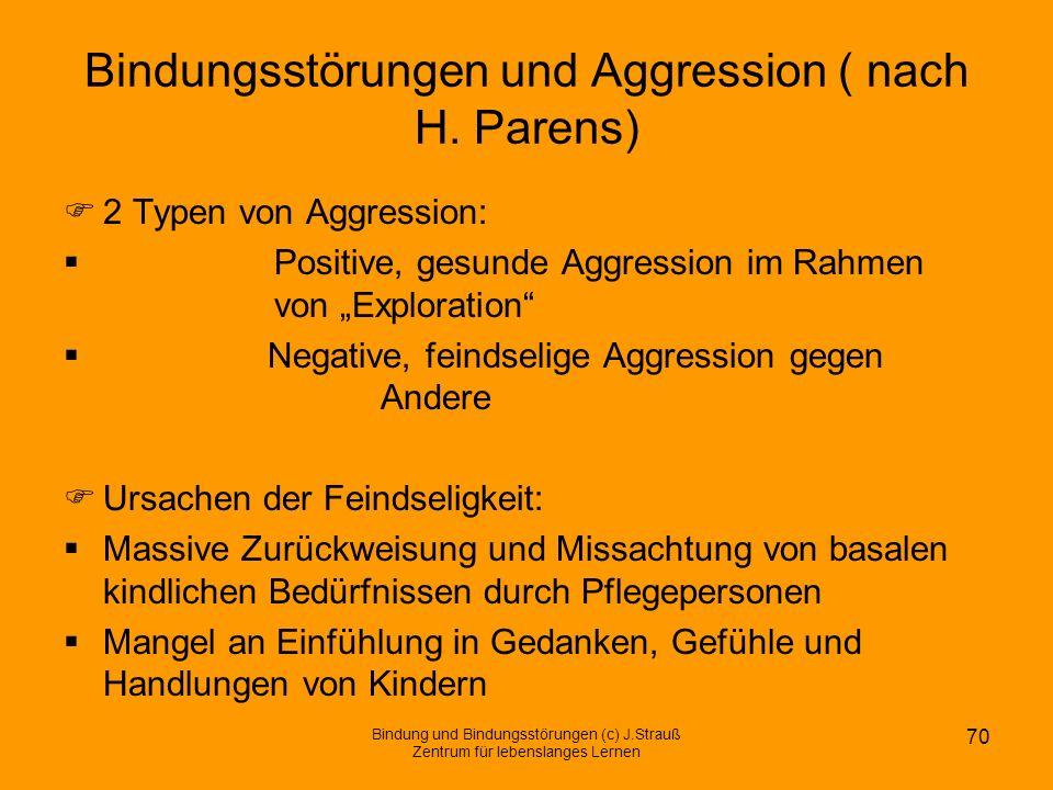 Bindungsstörungen und Aggression ( nach H. Parens)