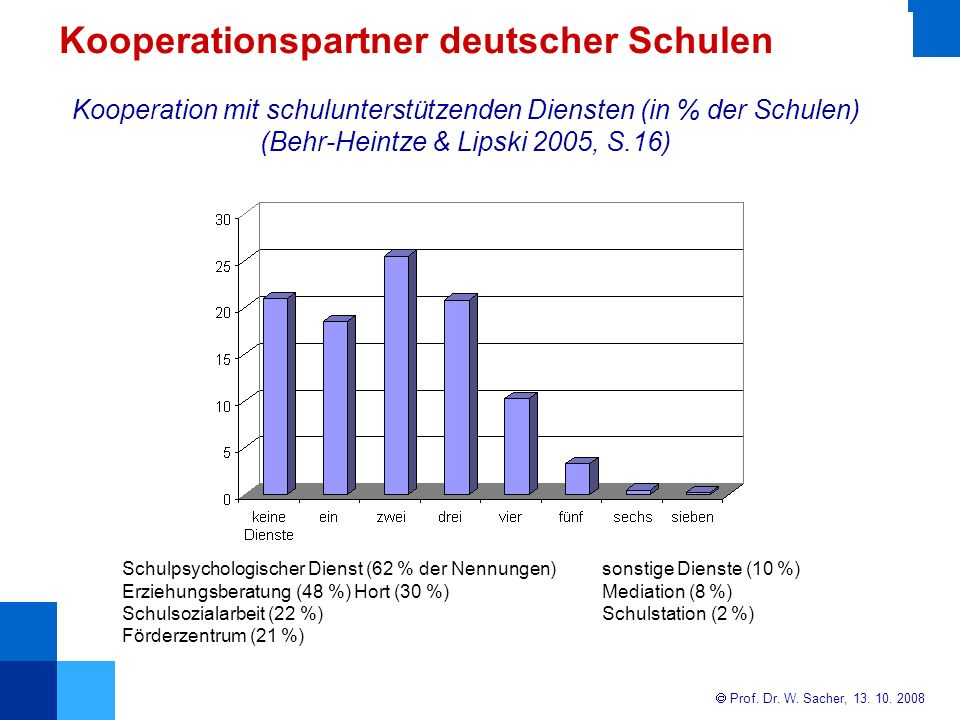 Kooperationspartner deutscher Schulen