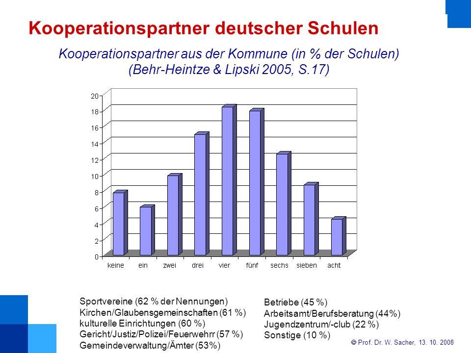 Kooperationspartner deutscher Schulen