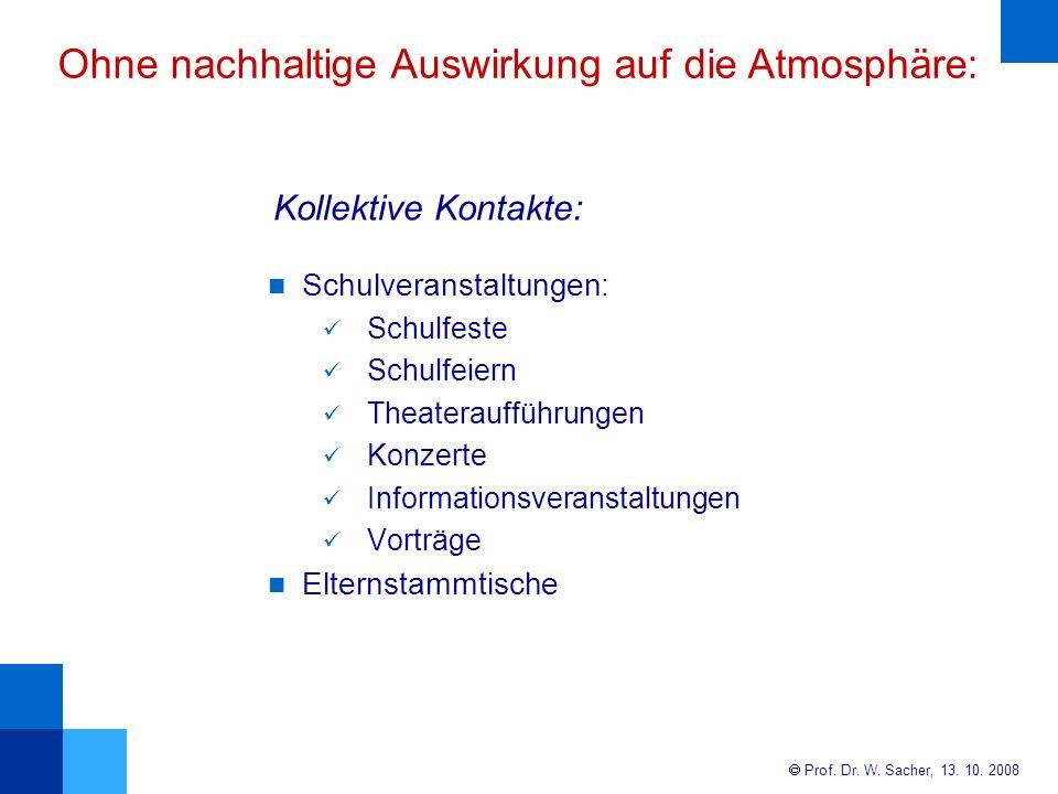 Ohne nachhaltige Auswirkung auf die Atmosphäre: