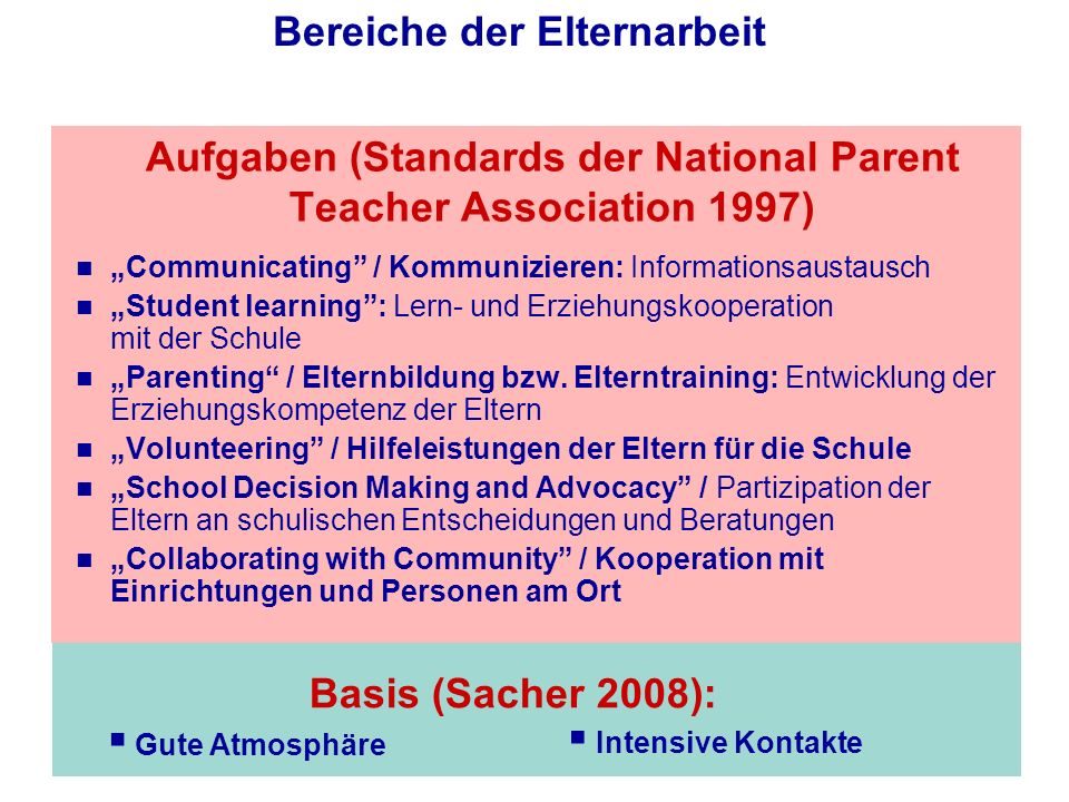 Aufgaben (Standards der National Parent Teacher Association 1997)