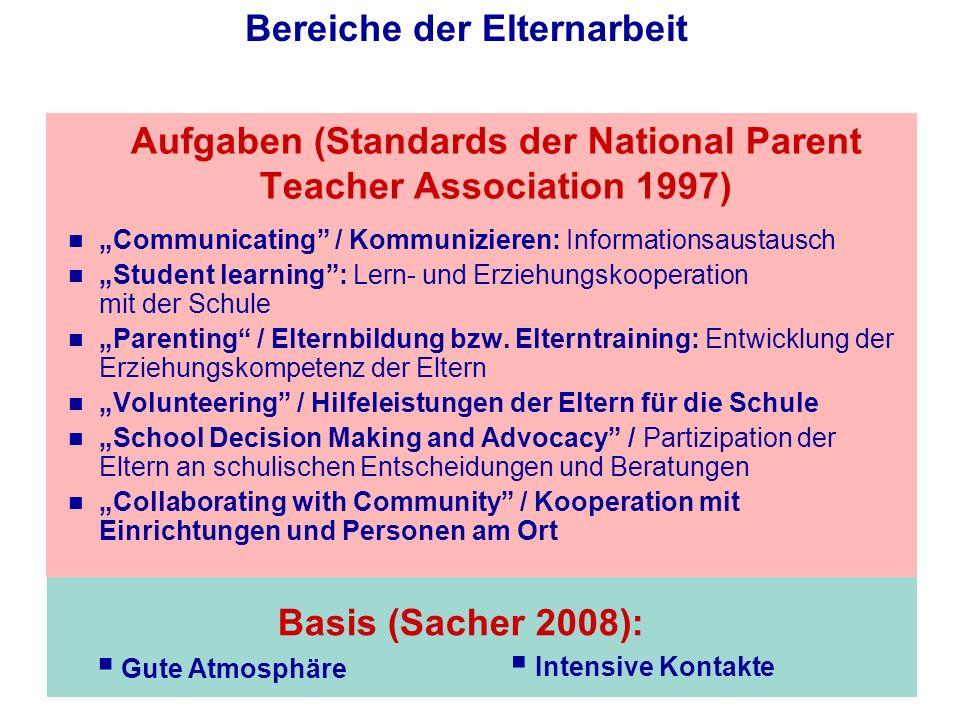 Aufgaben (Standards der National Parent Teacher Association 1997)