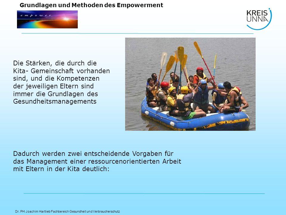 Grundlagen und Methoden des Empowerment