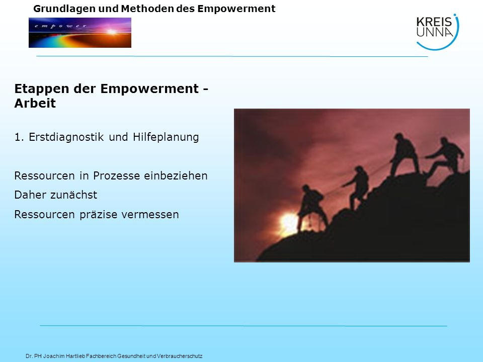 Etappen der Empowerment -Arbeit