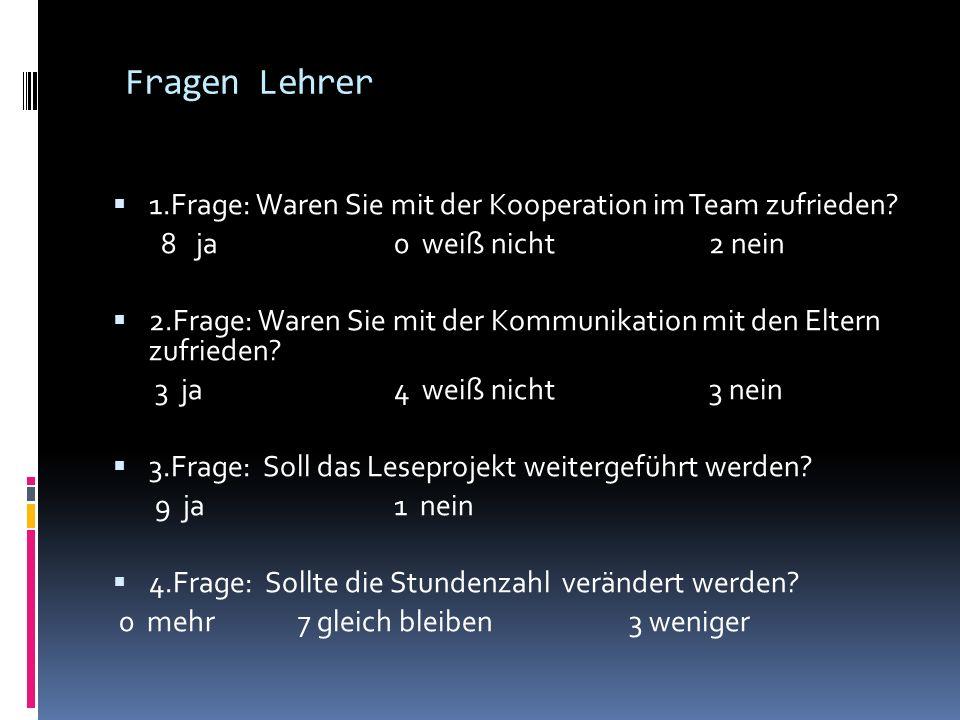 Fragen Lehrer 1.Frage: Waren Sie mit der Kooperation im Team zufrieden 8 ja 0 weiß nicht 2 nein.