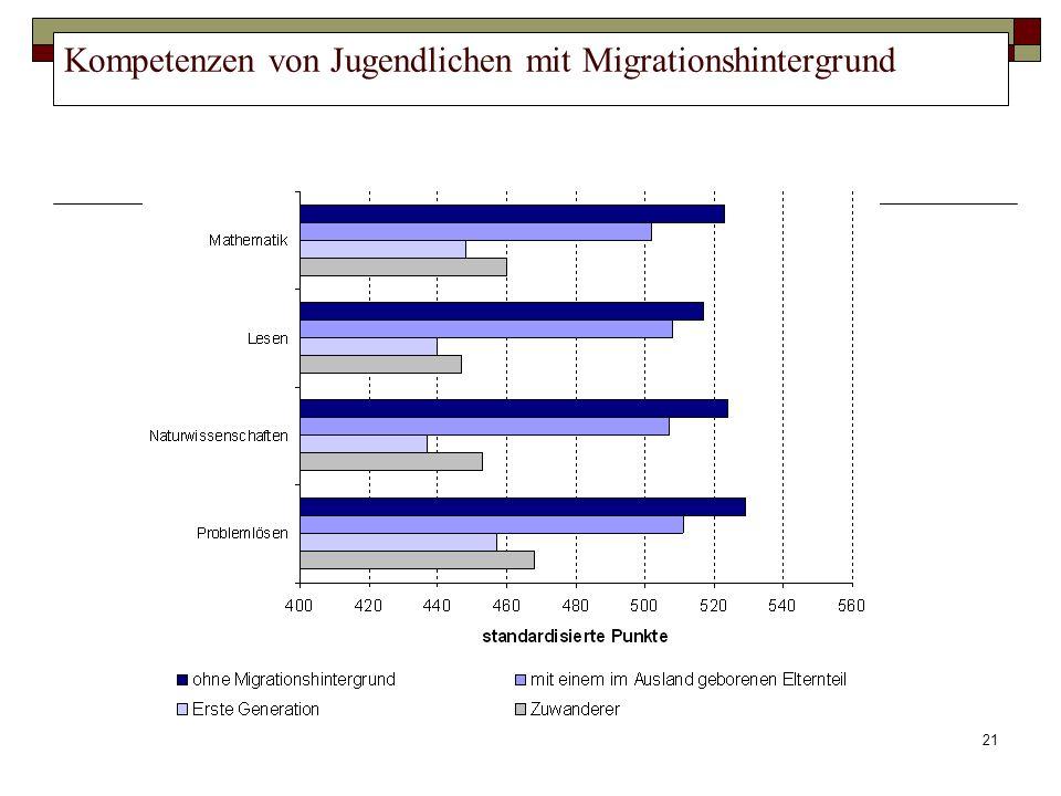 Kompetenzen von Jugendlichen mit Migrationshintergrund