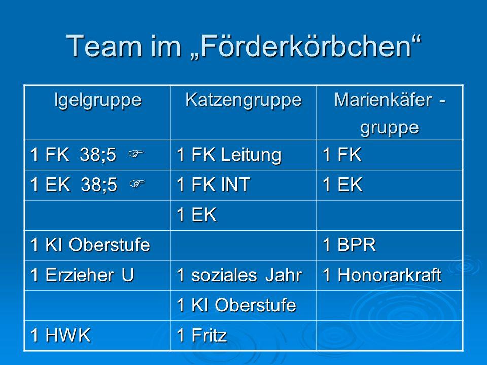 """Team im """"Förderkörbchen"""