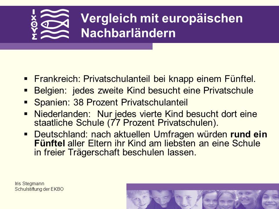 Vergleich mit europäischen Nachbarländern