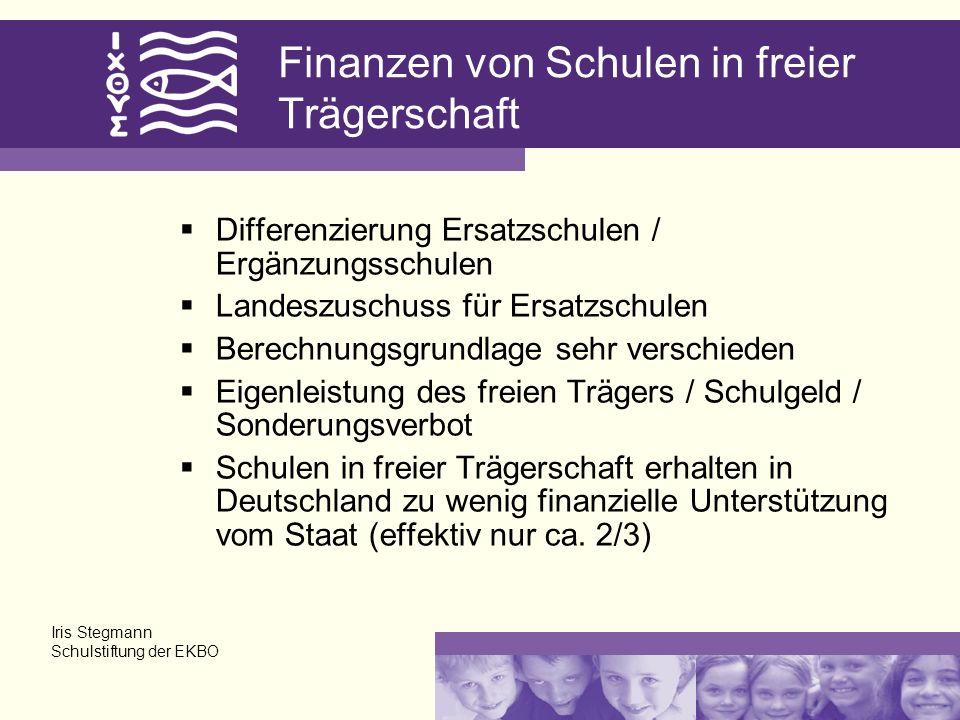Finanzen von Schulen in freier Trägerschaft