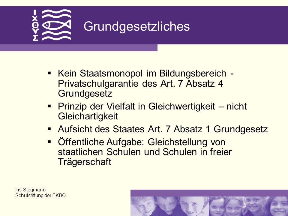 Grundgesetzliches Kein Staatsmonopol im Bildungsbereich - Privatschulgarantie des Art. 7 Absatz 4 Grundgesetz.