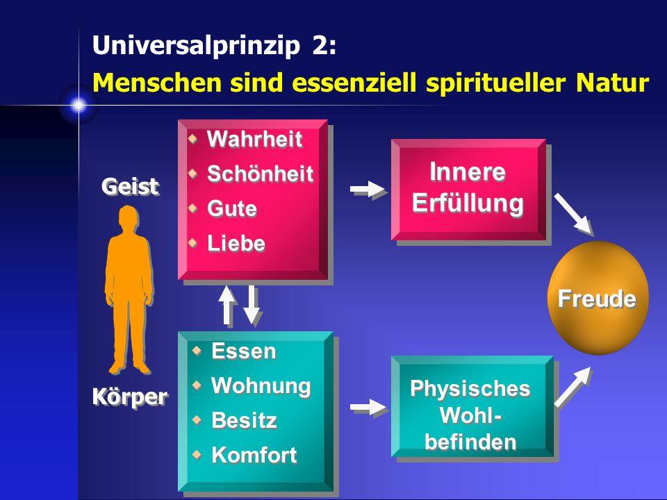 Menschen sind essenziell spiritueller Natur