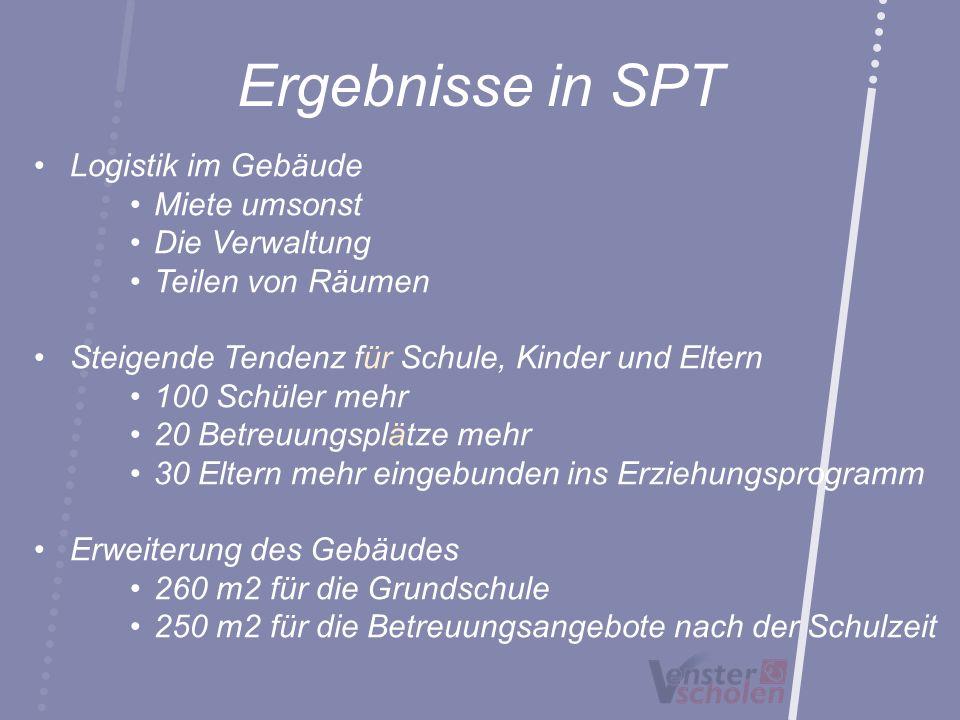Ergebnisse in SPT Logistik im Gebäude Miete umsonst Die Verwaltung