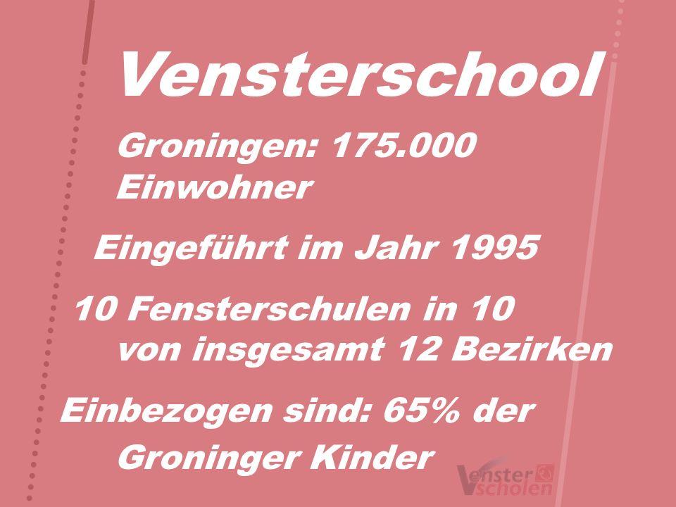 Vensterschool Groningen: 175.000 Einwohner Eingeführt im Jahr 1995