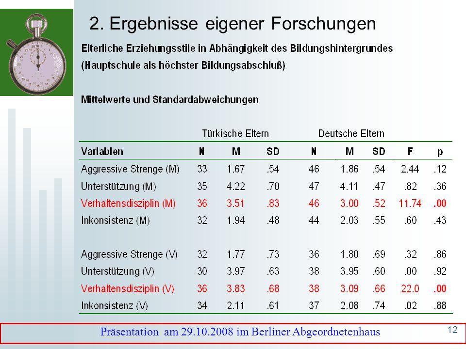 2. Ergebnisse eigener Forschungen