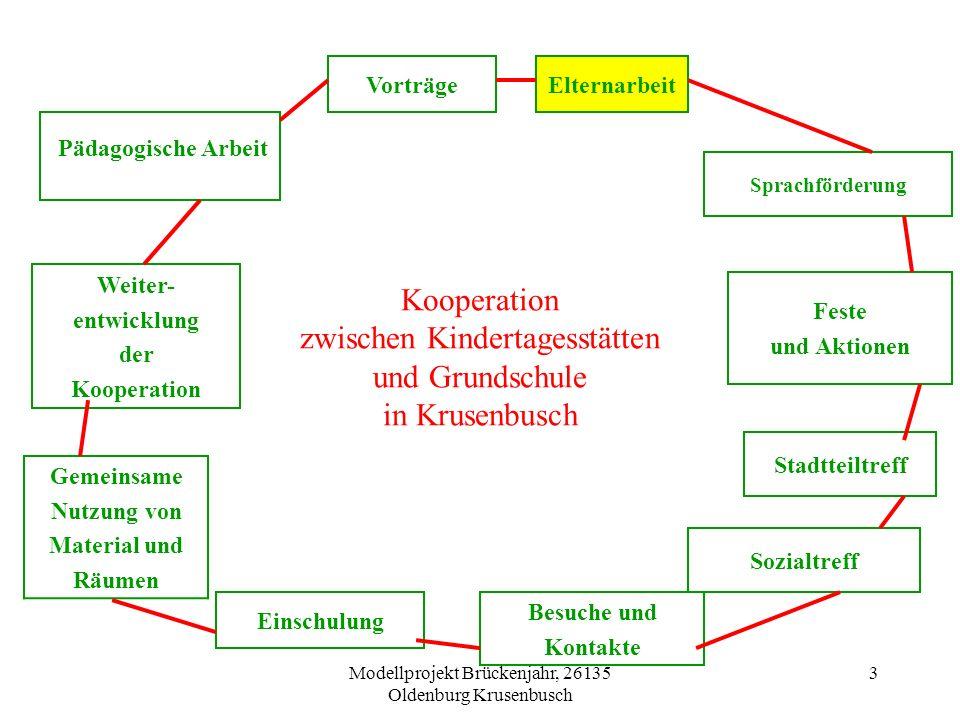 Kooperation zwischen Kindertagesstätten und Grundschule in Krusenbusch