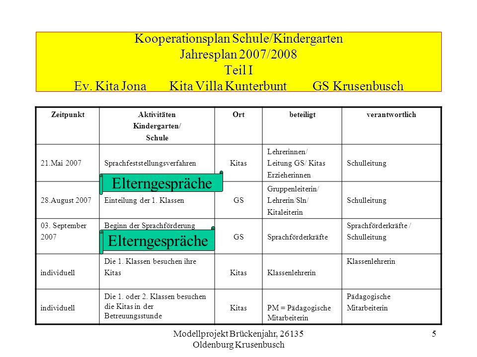 Modellprojekt Brückenjahr, 26135 Oldenburg Krusenbusch