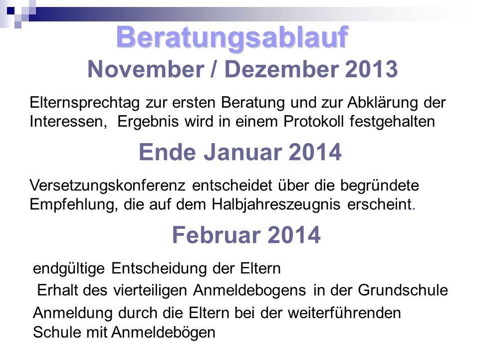 Beratungsablauf November / Dezember 2013 Ende Januar 2014 Februar 2014
