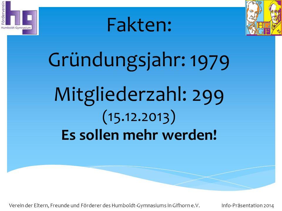 Fakten: Gründungsjahr: 1979 Mitgliederzahl: 299 (15.12.2013)
